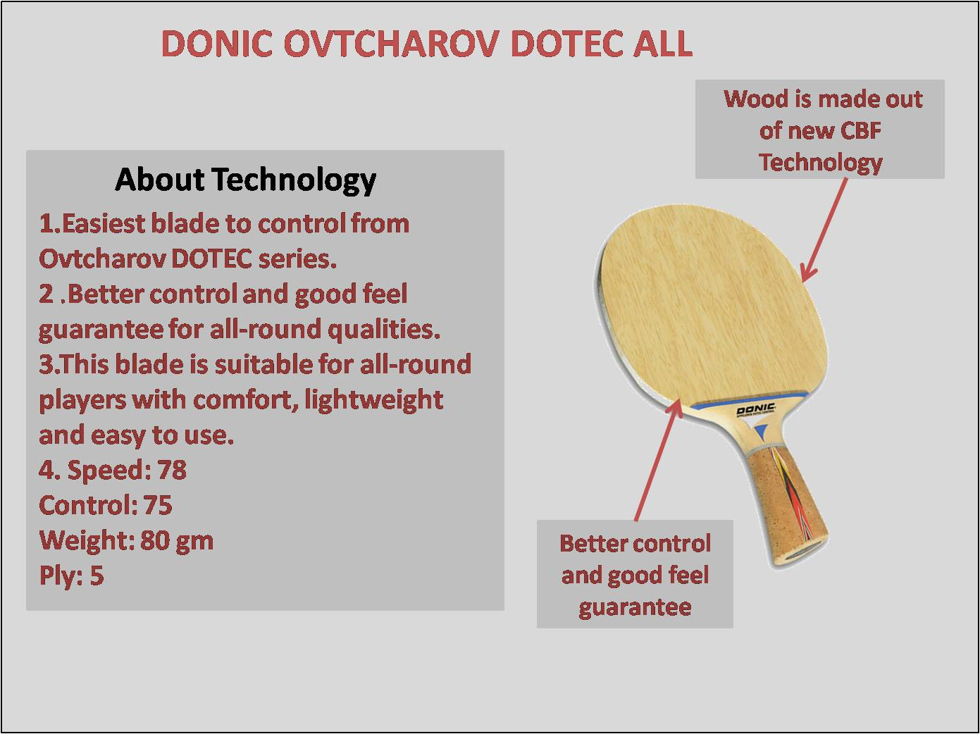 About Donic Ovtcharov Dotec All  Table Tennis Rackets