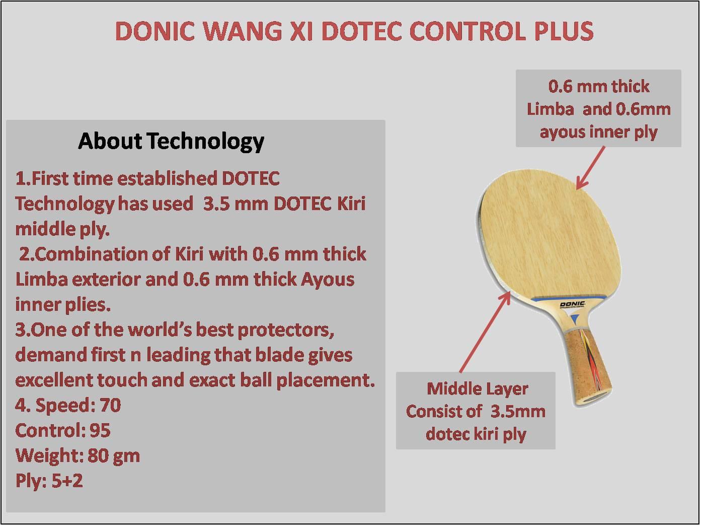 About Donic Wang Xi Dotec Control Plus Table Tennis Rackets