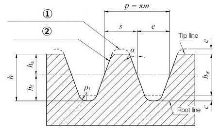 The Sides Of Which Diagram Are Correctly Labeled With