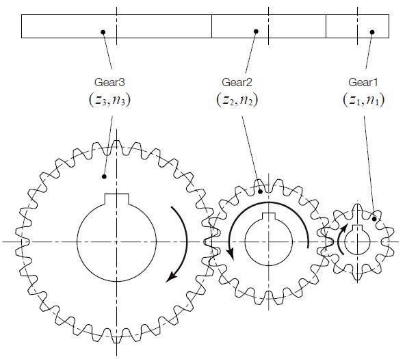 Simple Gear Train Diagram