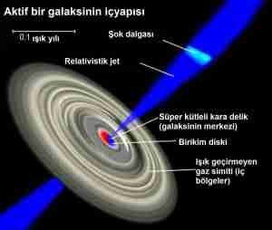 Galaxies_AGN_Inner-Structure-of