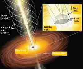 blackholes_accretion