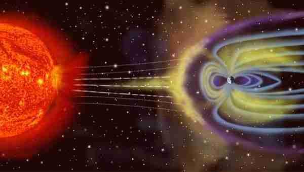 Dünya'nın manşetik alanının yandan görünüşü. Manyetik alan güneş rüzgarını saptırarak atmosferi koruyor.