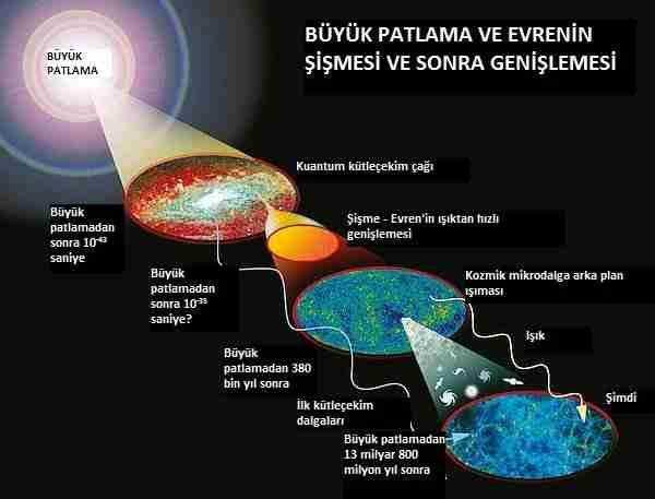 Pararlel_evrenler-çoklu_evren-evren-multiverse-kozmoloji