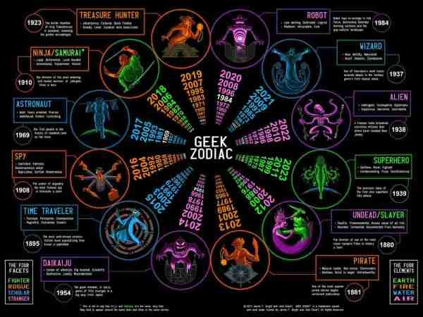 burçlar-burçlar_kuşağı-burç-zodyak-astroloji