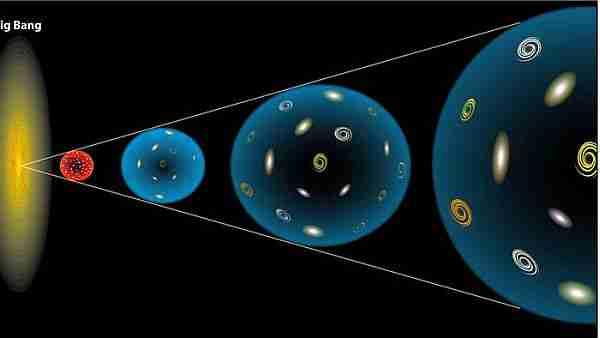 karanlık_enerji-süpernova-evren-büyük_yırtılma-kuantum