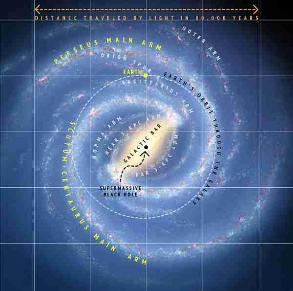 samanyolu-galaksi-samanyolu_galaksisi-kütle-karanlık_madde