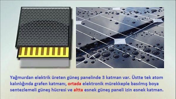 güneş_paneli-grafen-süperiletken-süper_iletken-temiz_enerji