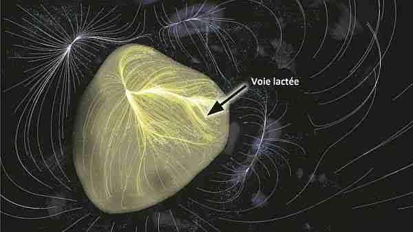 samanyolu_galaksisi-samanyolu-galaksi-büyük_çekici-laniakea