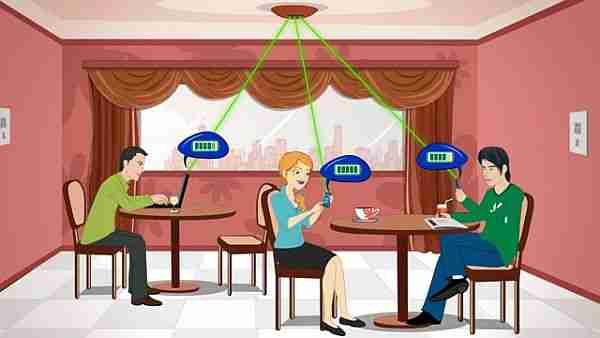 kablosuz_şarj-we_charge-şarj-LIGHTS-mobil_cihaz