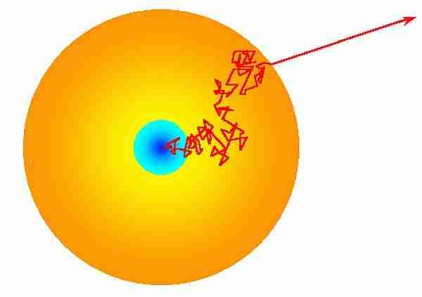 fotonik-fotonik_bilgisayar-foton-kuantum_bilgisayar-kuantum