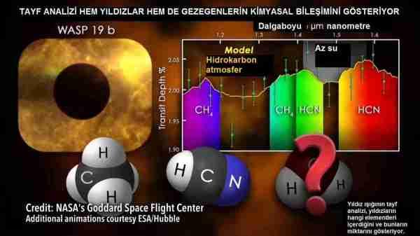 Dünyada-olmayan-elementler-içeren-yıldız