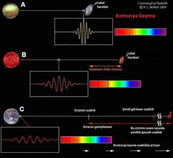Büyük-patlamadan-kalan-ilk-ses-dalgaları