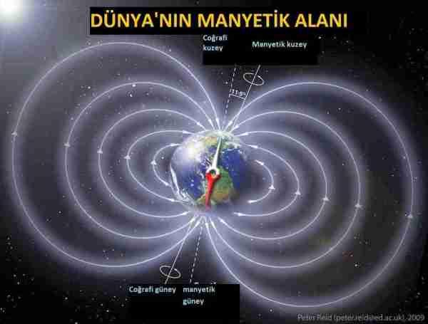 Dünyanın-manyetik-alanı-tersine-dönecek-mi