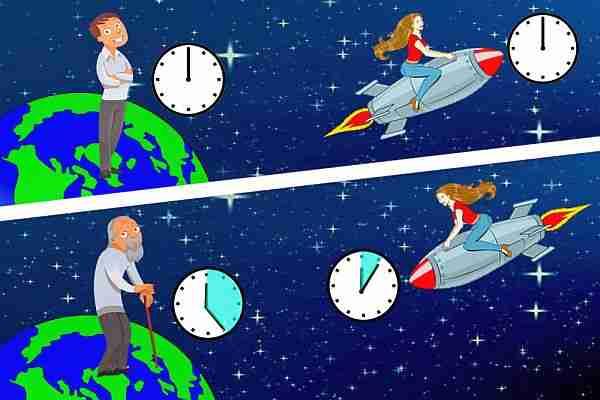Zamanda-yolculuk-etmenin-9-sıra-dışı-yolu