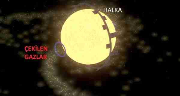 Yıldız-madenciliği-güneşten-nasıl-maden-çıkarırız