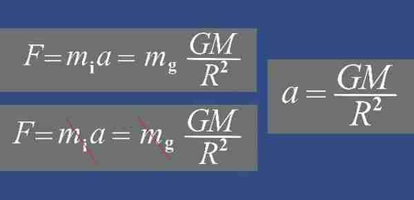 Einstein-ın-eşdeğerlilik-ilkesi-düz-dünyayı-yalanlıyor