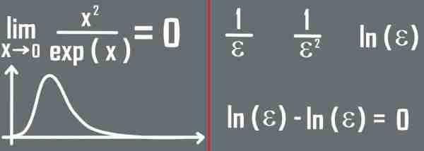 Sonsuzluk-gerçek mi-yoksa-matematik-uydurması-mı