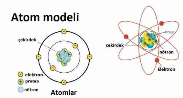 Kuantum-sıçrama-nedir-ve-nasıl-çalışır
