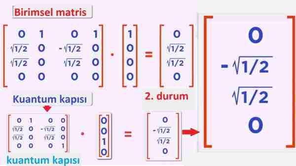 Kuantum-bilgisayarların-gerçek-matematiği-nedir