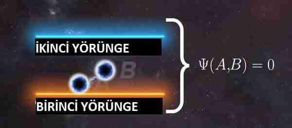 Elektron-spini-maddeyi-nasıl-oluşturuyor