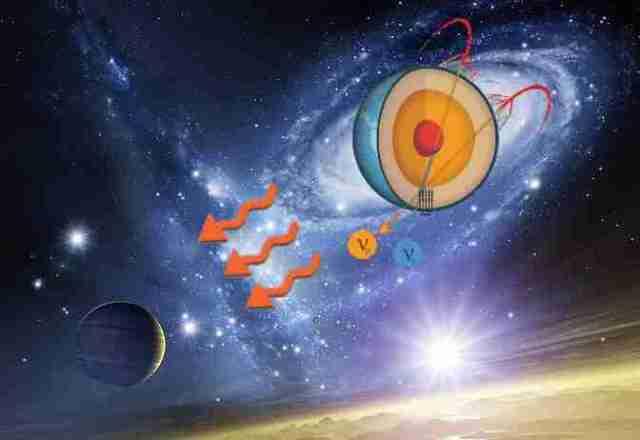 Steril-nötrinolar-karanlık-madde-mi