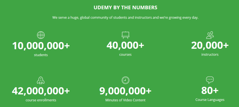 Udemy by numbers