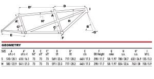 2020 KHS Milano Tandem geometry