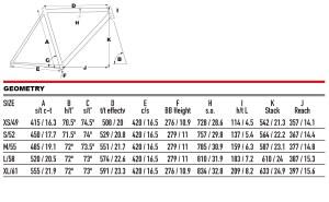 2021 KHS Bicycles Flite 280 geometry