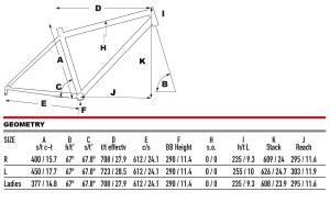 2021 KHS Bicycles Smoothie geometry