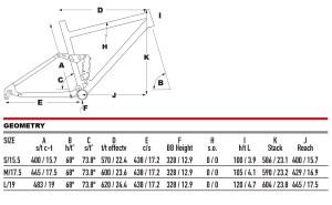 2021 KHS Bicycles Team 29 FS geometry