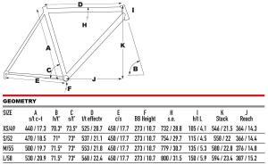 2022 KHS Bicycles TR 101 geometry