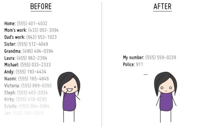 Memorized Phone Numbers-Khurki.net