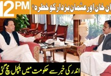 CM Usman Buzdar and PM is in danger? | Headlines 12PM | 26th January 2020 | Khyber News
