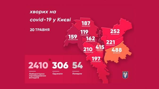 У Києві три нові спалахи коронавірусу [Інфографіка]