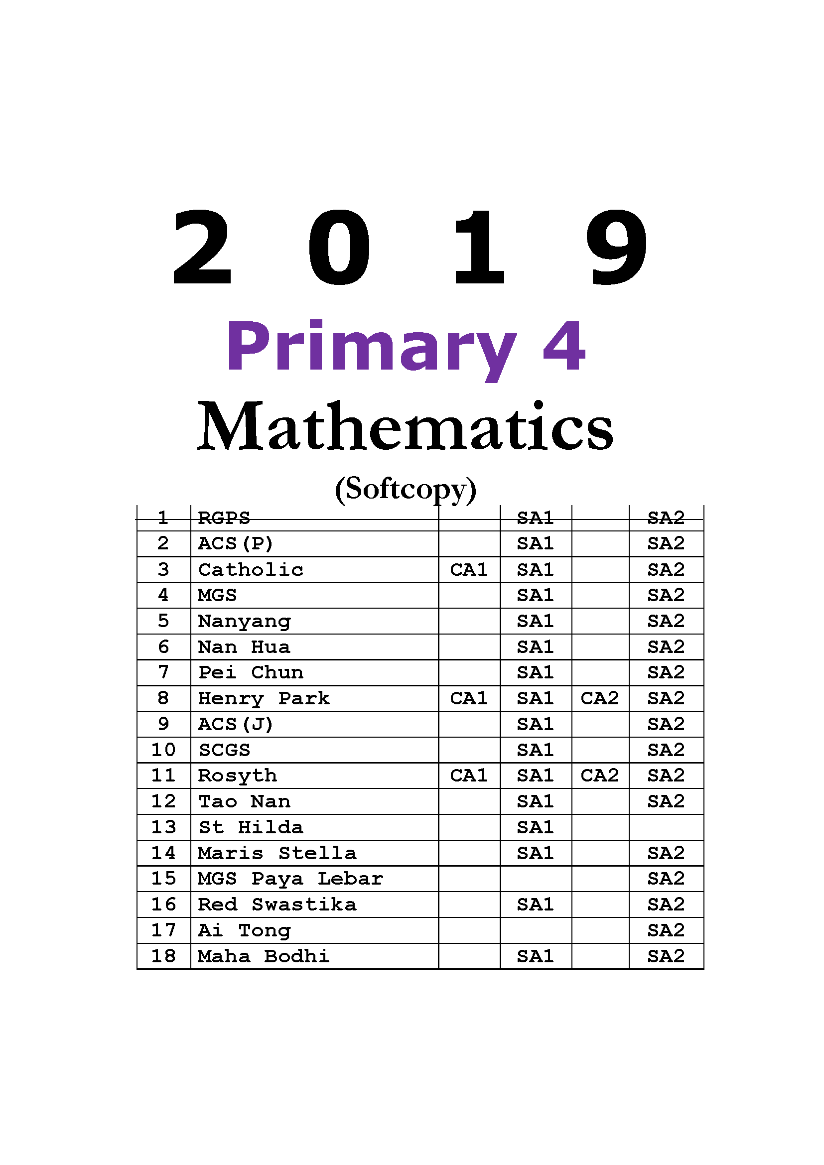 2019 Primary 4 Exam Papers (All Subjects) + Free 2010-2018