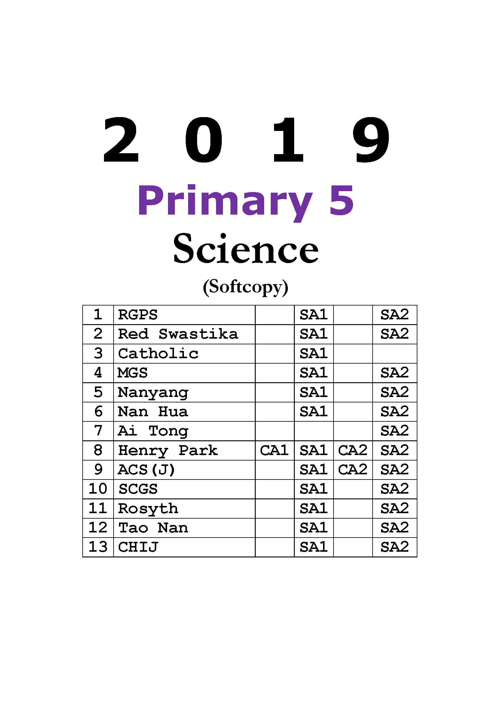 2019 Primary 5 Exam Papers Science + Free 2010-2018
