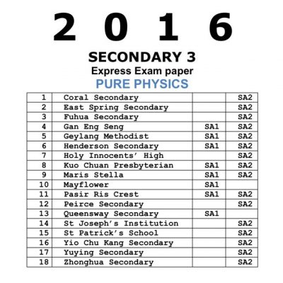 2017 Secondary 1 Express Science Past Year Exam Papers