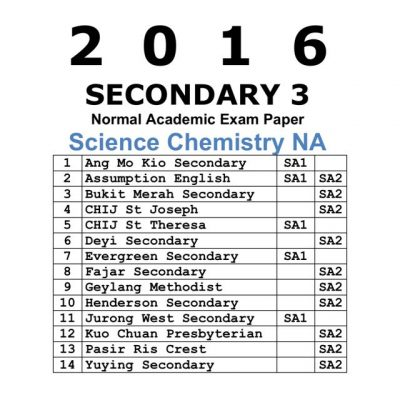 2017 Secondary 3 Express Combined Science Chemistry Past