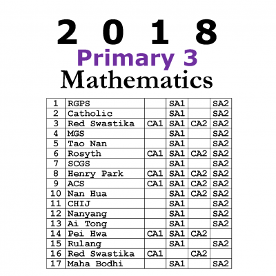 2018 Primary 2 Exam Papers Chinese + Free 2010-2017