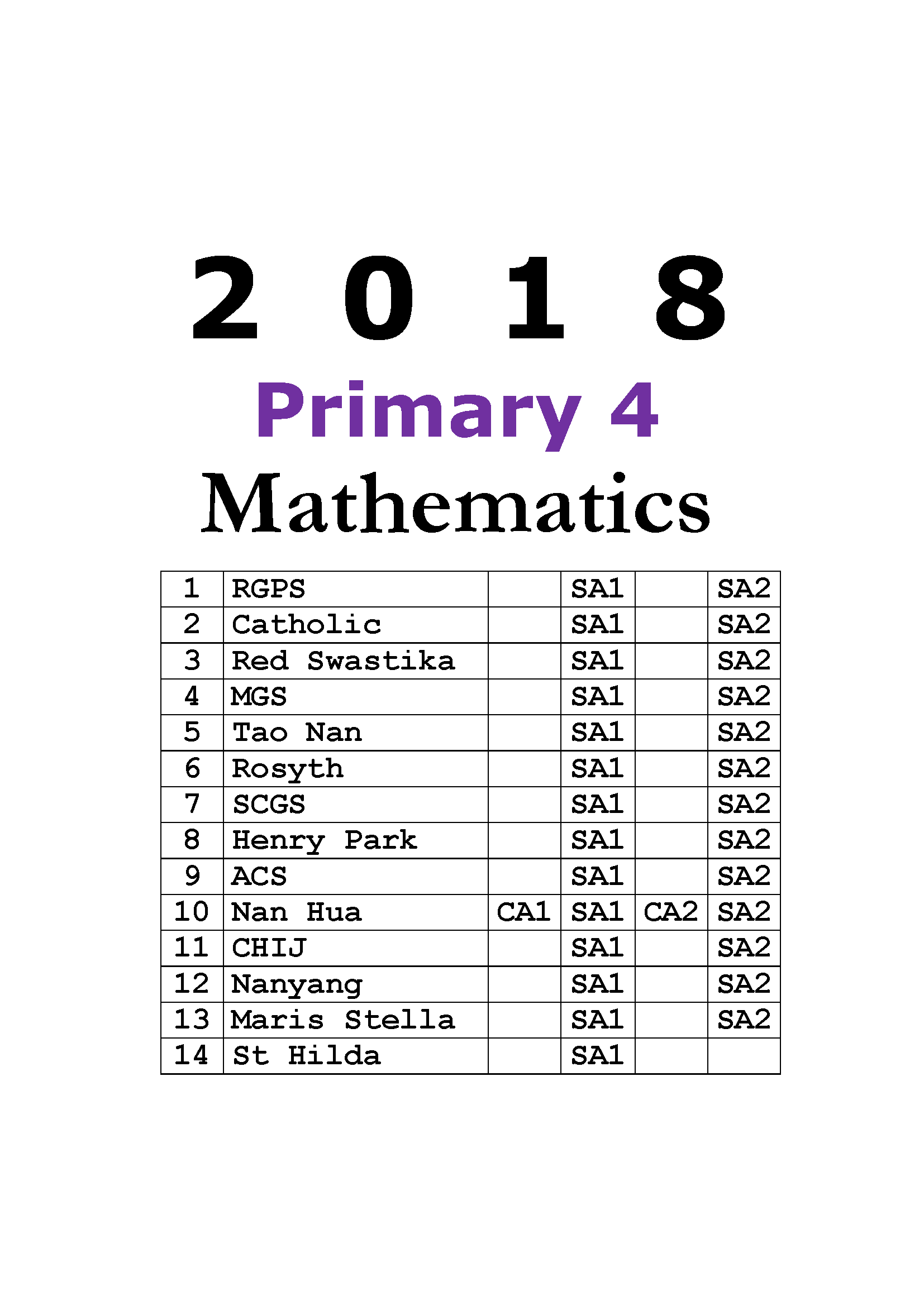 2018 Primary 4 Exam Papers (All Subjects) + Free 2010-2017
