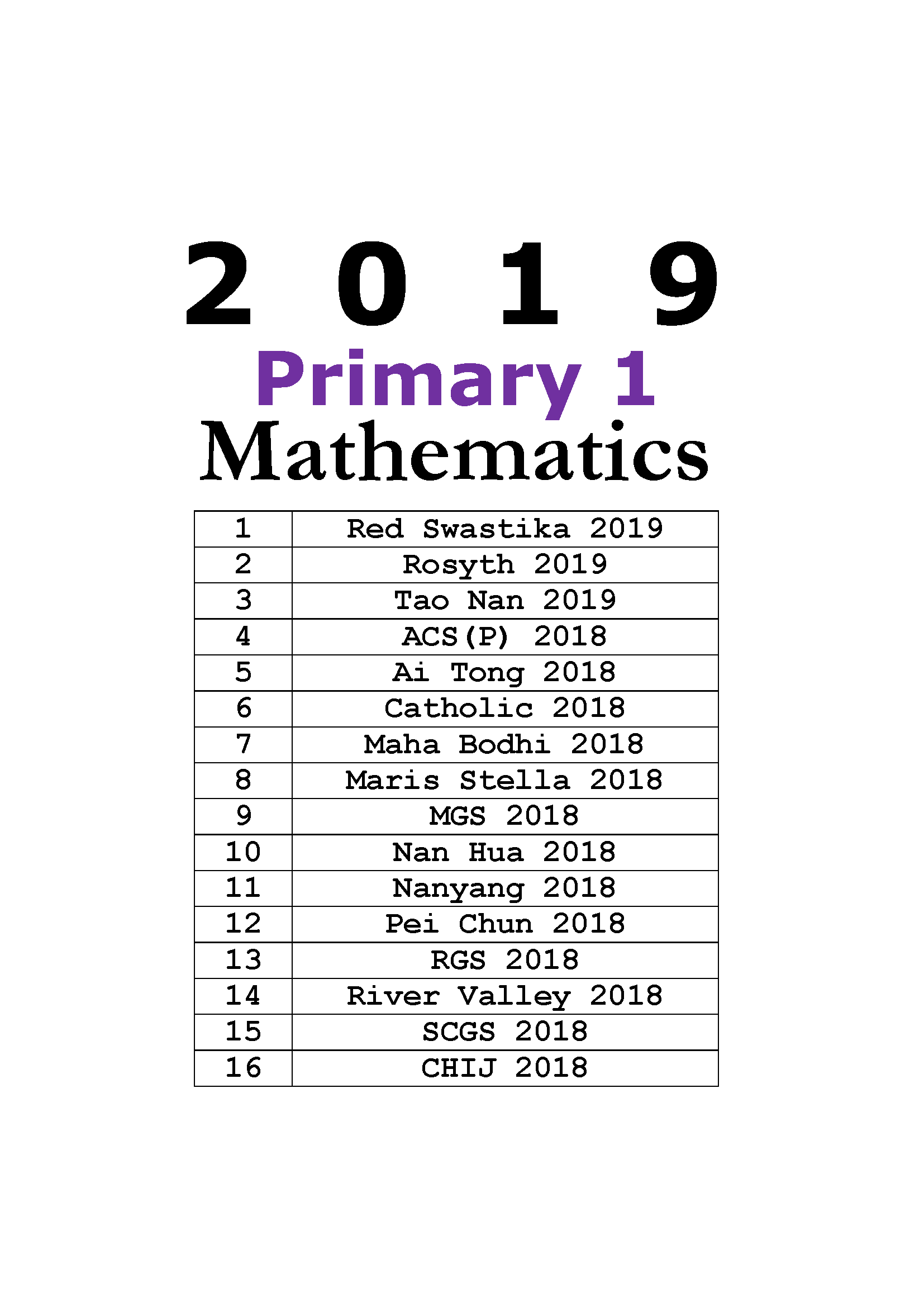 2019 Primary 1 Exam Papers Mathematics + Free 2010-2018