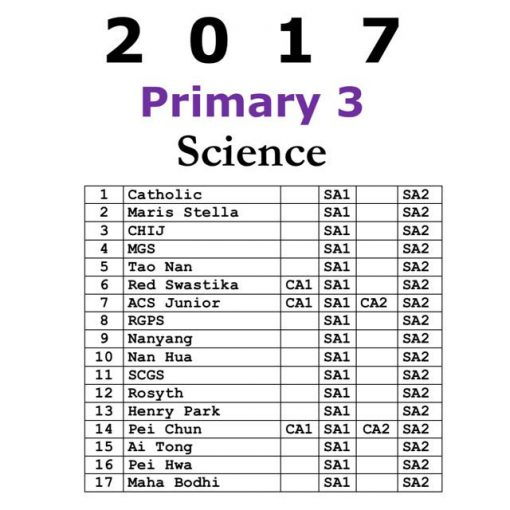 2017 Primary 3 Exam Papers Science + Free 2010-2016