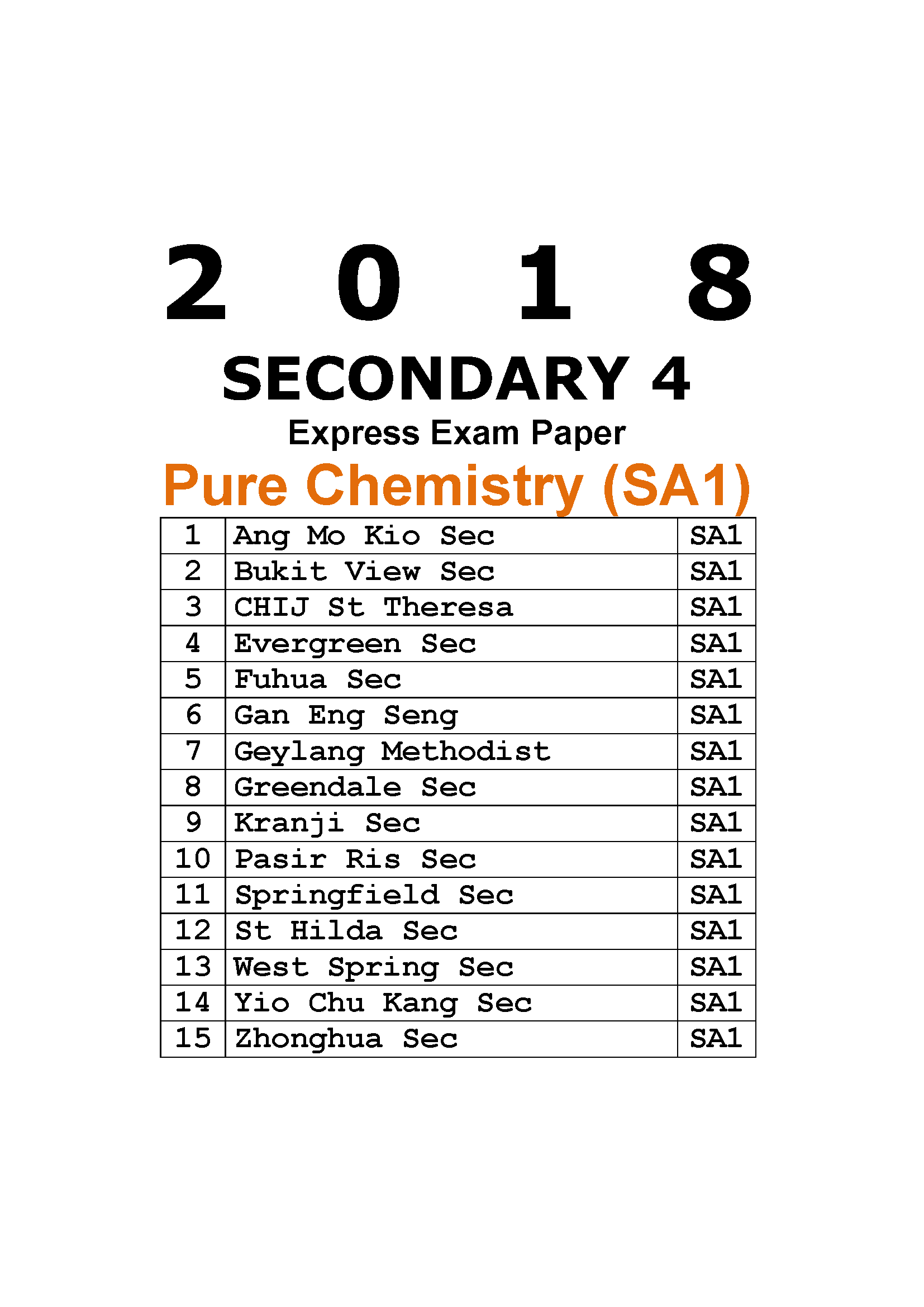 2018 Secondary 4 Express Pure Chemistry Exam Papers (SA1