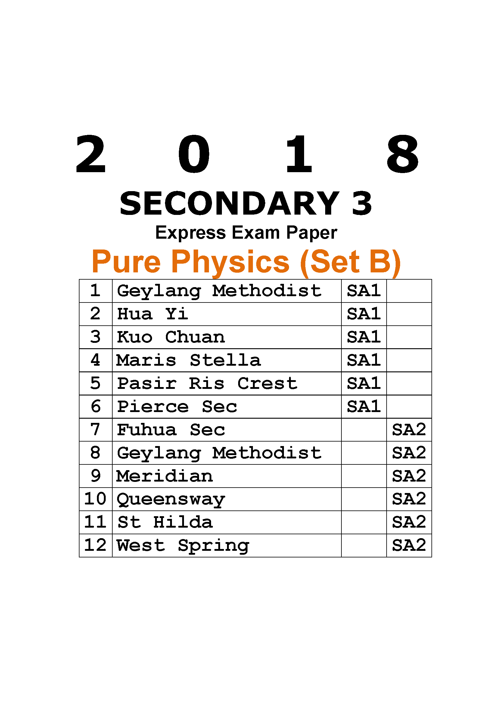 2018 Secondary 3 Express Pure Physics Exam Papers (Set B