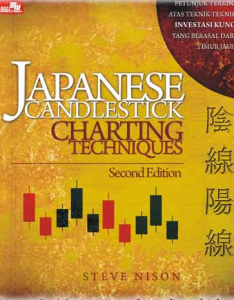 Japanese candlestick charting techniques in hindibest stock options strategybinary scam listhow to investment relationships feature also hindi rh  azonaws