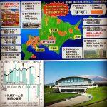 「北海道新幹線」から考える