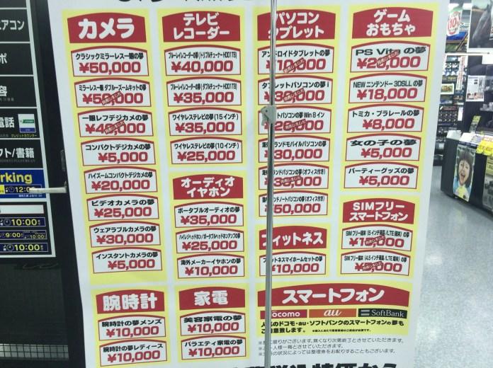 yodobashi_luckybag5