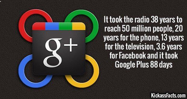 1083 Google Plus