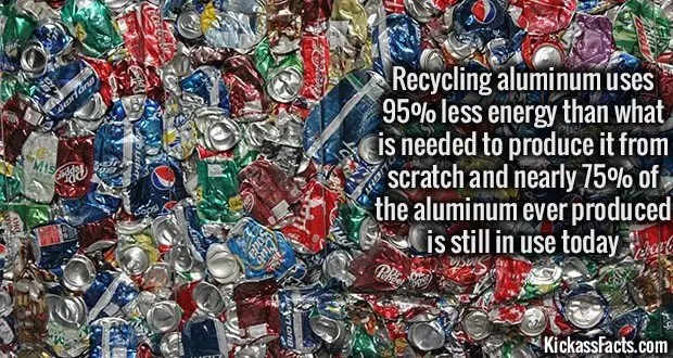 1107 Aluminum Recycling
